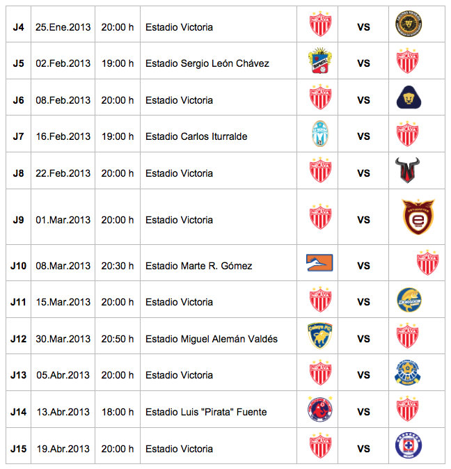 CALENDARIO CLUB NECAXA CLAUSURA 2013 | jorge Leon